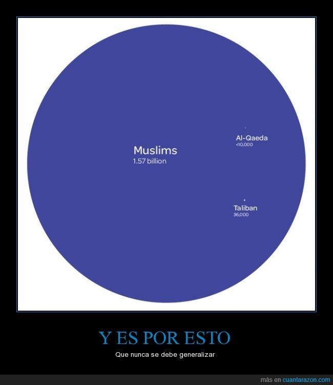 al-qaeda,atentado,belgica,musulmanes,racismo,taliban,terrorismo