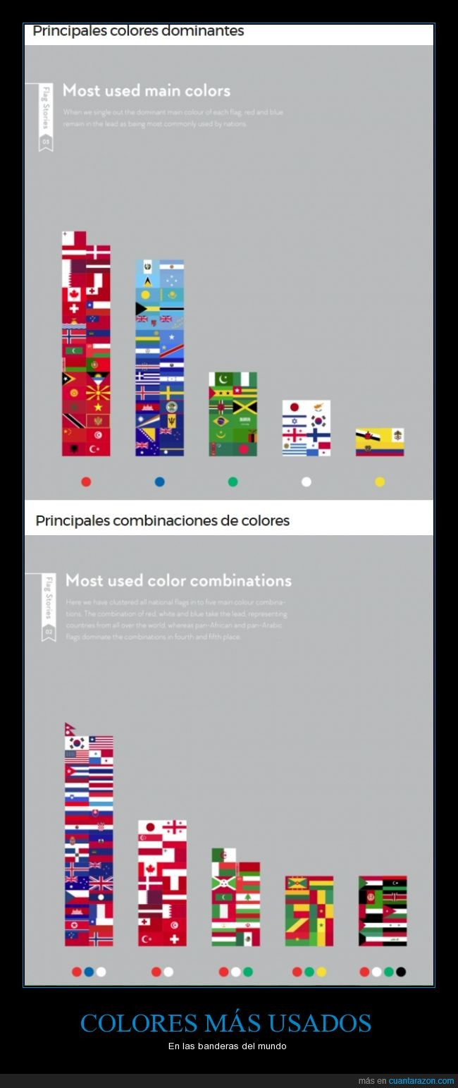 banderas,colores,curiosidad,mundo