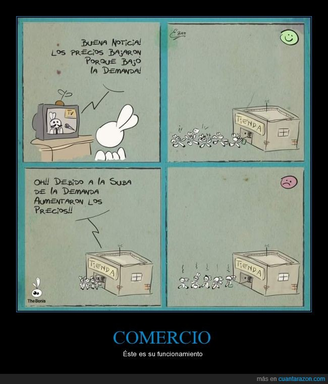 comercio,comprar,conejo,demanda,oferta,precio,tienda