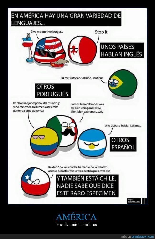 Argentina,Canada,Chile,Ecuador,español,Estados Unidos,idioma,inglés,lenguaje,México,portugués