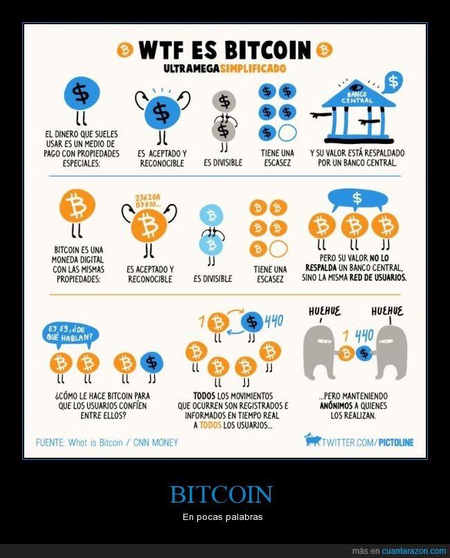anónimo,bancos,bitcoin,dinero,euro,pavos,peso,queso