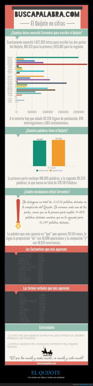 cervantes,El Quijote,literatura,quijote,Sancho
