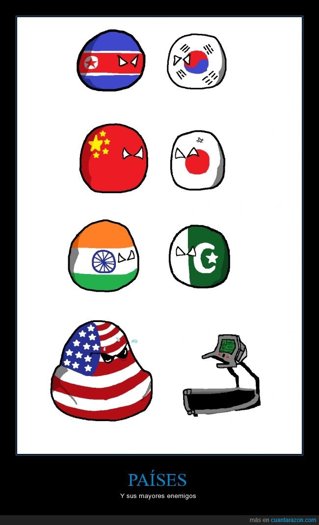 china,corea del norte,corea del sur,enemigos,estados unidos,India,japon,obesidad,paises,pakistan