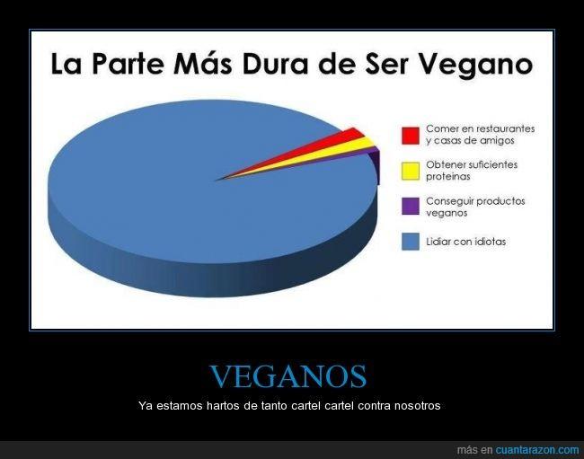 animar,comer,comida,dura,lidiar,opinión,parte,vegano,vegetariano,verdura
