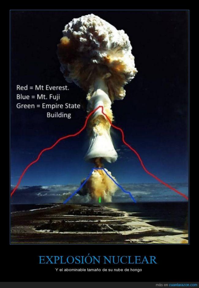 comparativa,explosión,explosión nuclear,hongo,nube