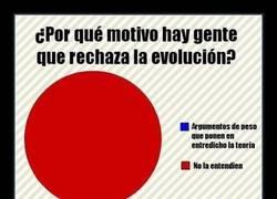 Enlace a La evolución no es una opción. ES LA OPCIÓN