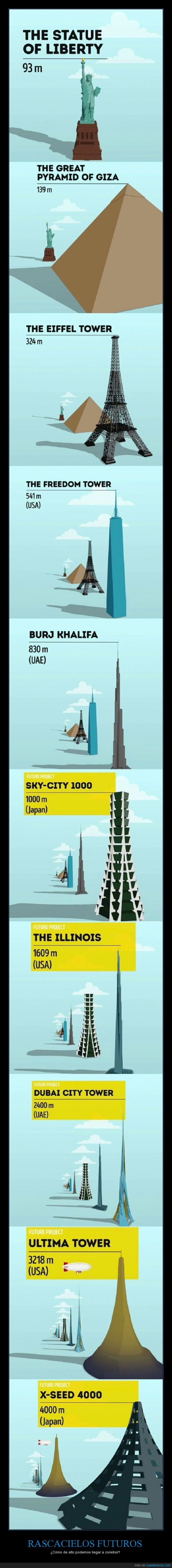 4000,edificio,rascacielos,torre,ultima tower