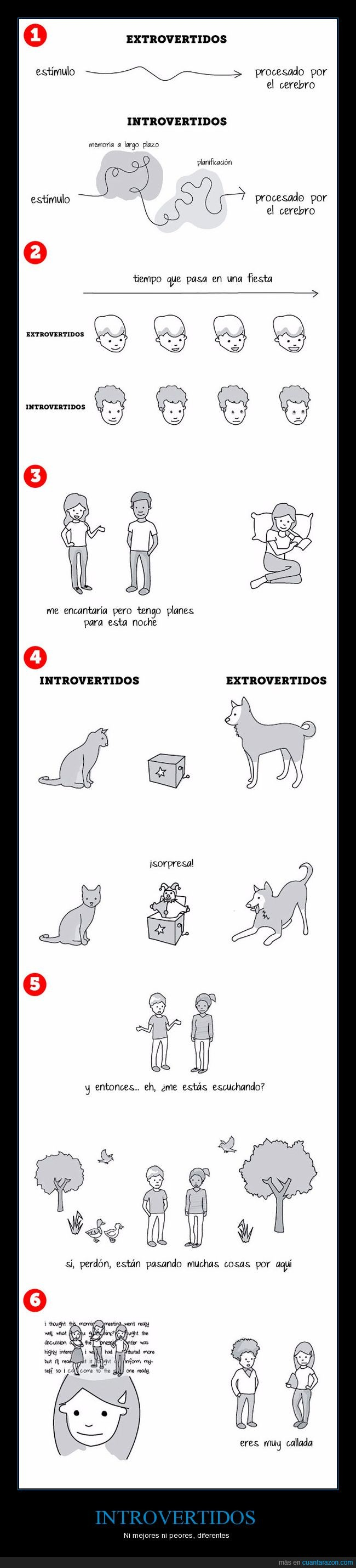 extrovertidos,introvertidos,reacción,tímidos