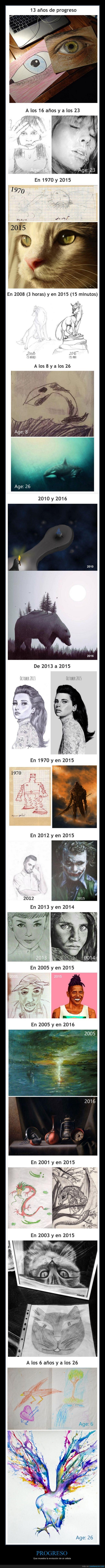 artista,brutal,dibujos,progreso