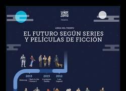 Enlace a Éste es el futuro que nos espera según el cine