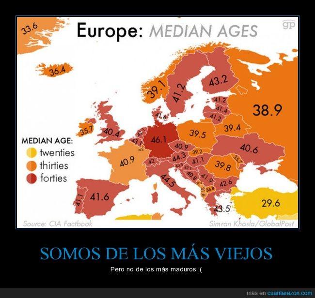 edad media,europa,países
