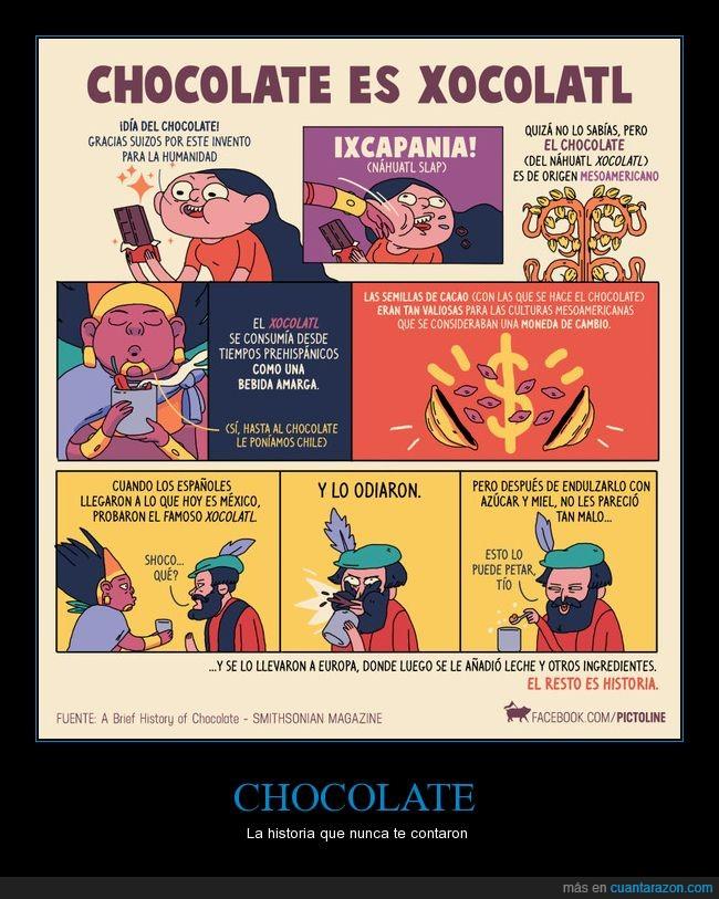amargo,chocolate,erajoda,españoles ladrones,mesoamérica