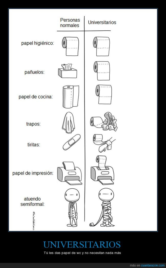 papel,universitarios,wc