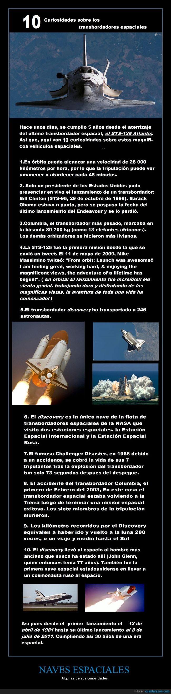 curiosidades,espacio,transbordador espacial