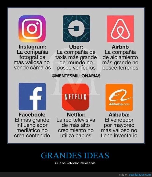 ideas,internet,nuevas empresas,triunfos