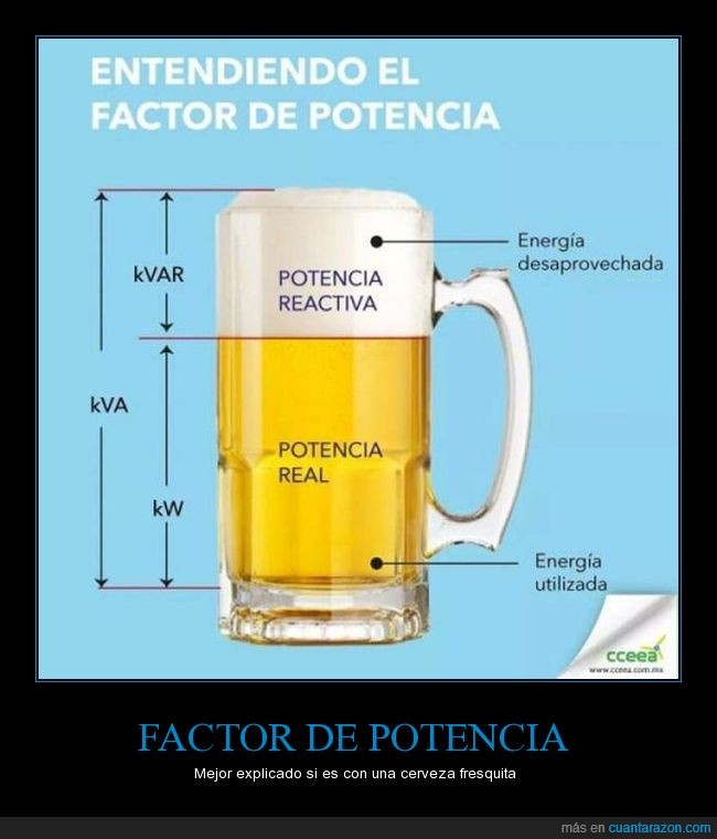 cerveza,explicaciones,factor,potencia