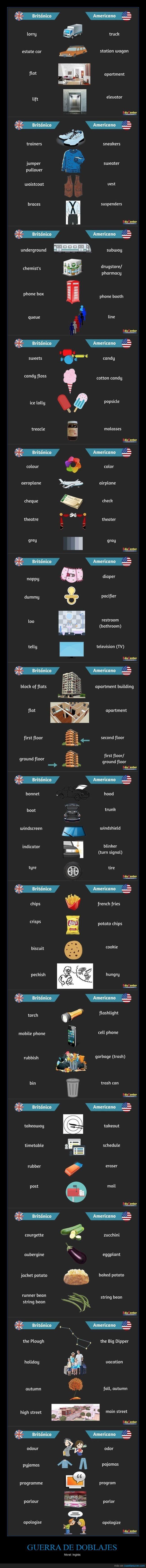 americano,británico,inglés