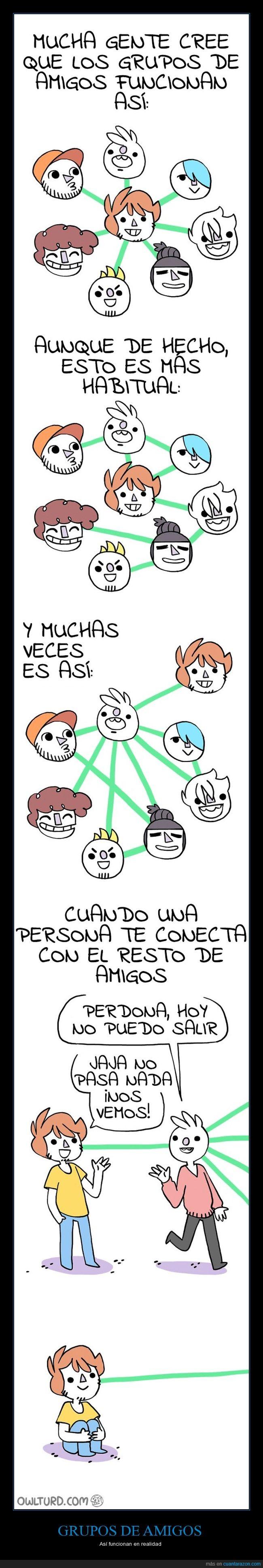 amigos,conexiones,grupos