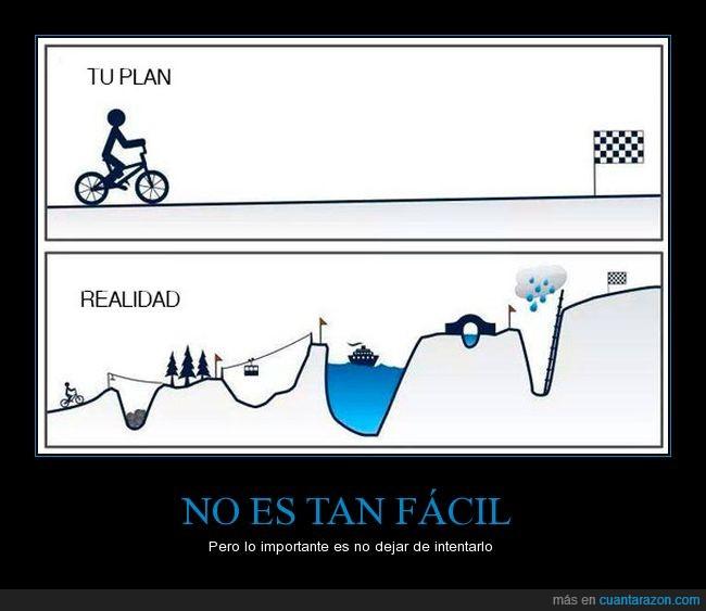 intentar,plan,proceso,realidad