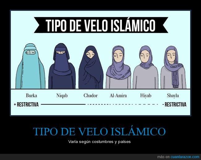 al-amira,Burka,chador,hiyab,islam,mujeres,niqab,shayla,velos