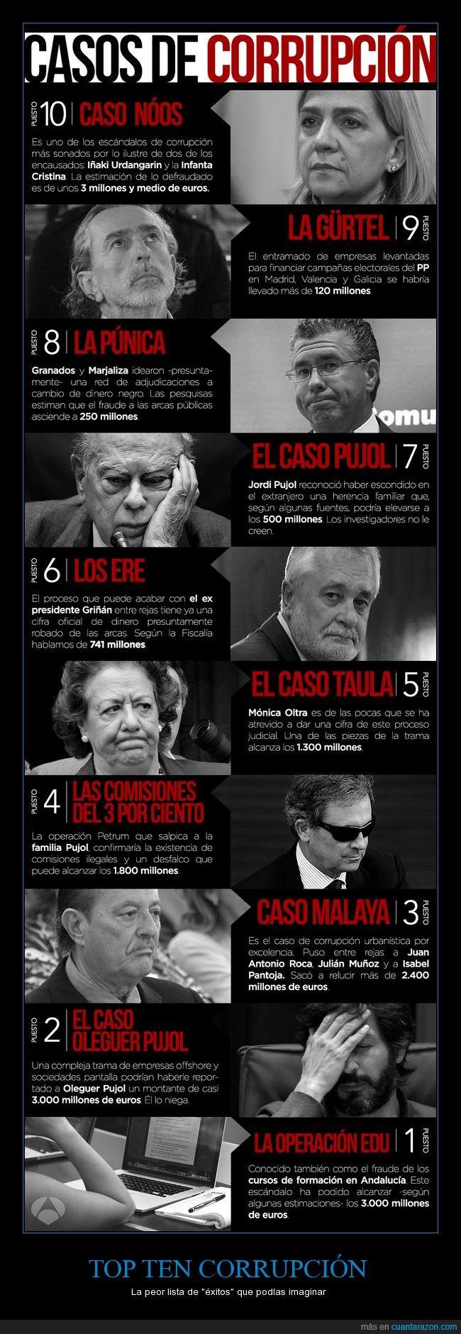 corrupción,España,política,Pujol