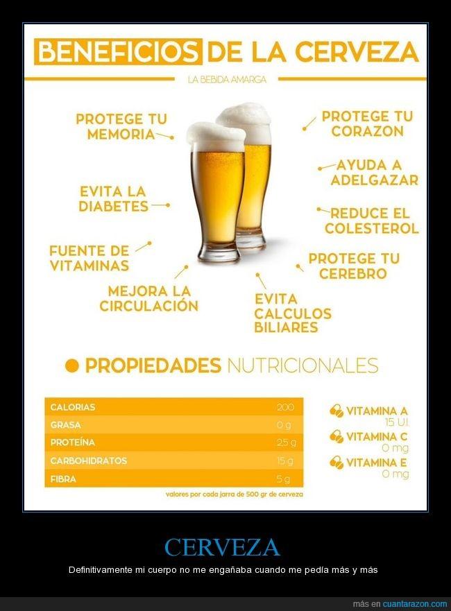 bebida,beneficios,cerveza