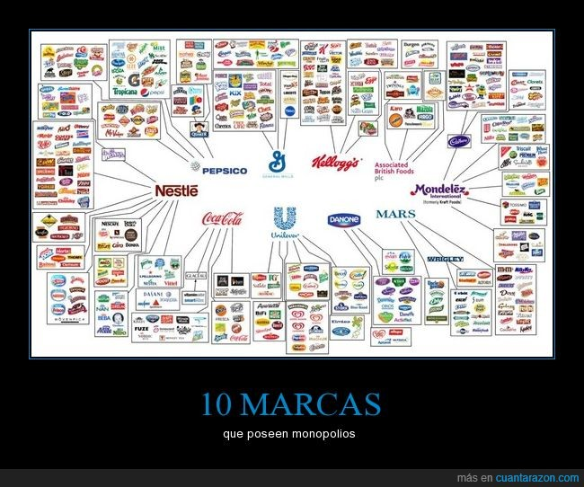 brand,marca,monopolios