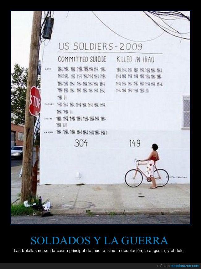 batallas,guerra,irak,numeros,soldados,us
