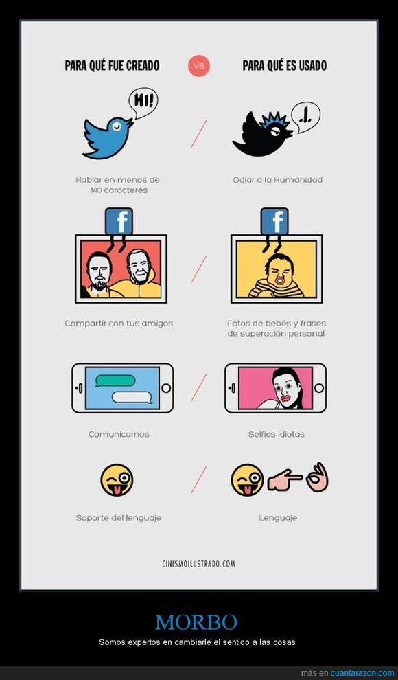 redes sociales,uso