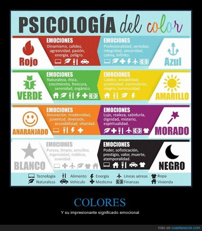 color,emocion,psicologia