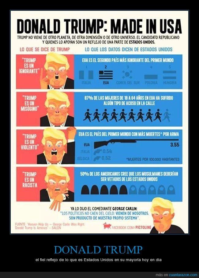Donald Trump,mayoría,no todos,presidente