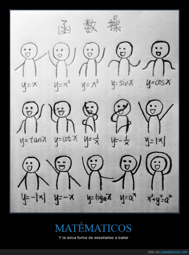 ecuaciones,funciones,gráficas,matemáticas,ondas