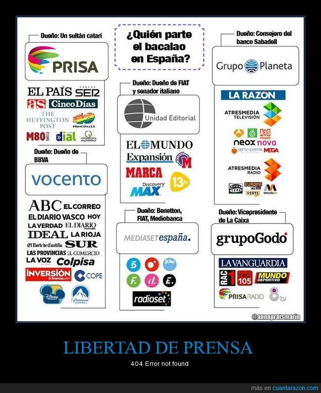 españa,grandes grupos,libertad,prensa