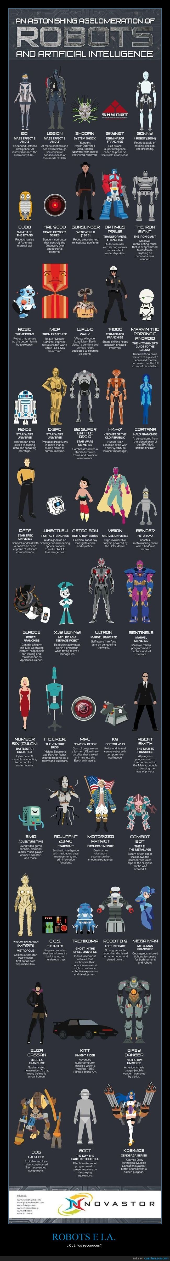 A.I. Inteligencia Artificial,Robot