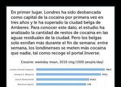 Enlace a Este pueblo de Murcia consume más cocaína que París, Milán o Berlín