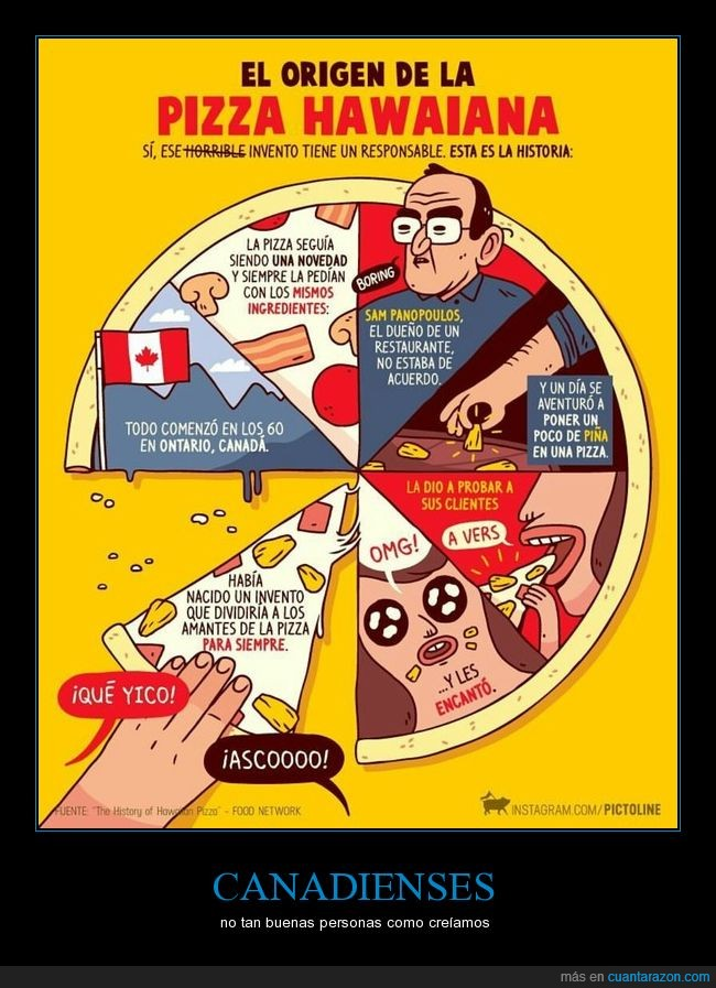 asco,Canadá,canadienses,piña,pizza,rico