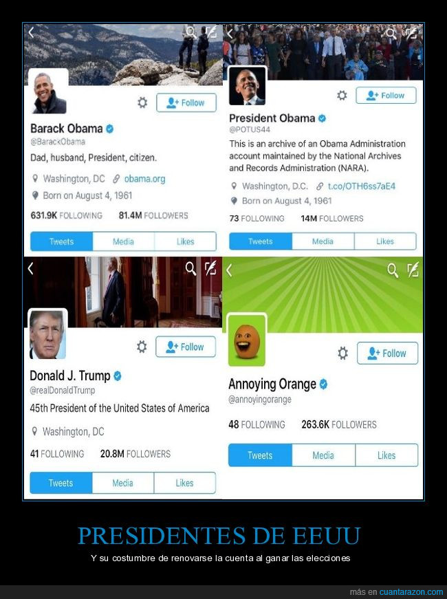 costumbre,cuenta,eeuu,elecciones,estados unidos,ganar,presidentes,renovar,twitter