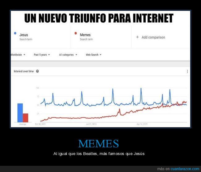 internet,jesús,los beatles,memes,triunfo