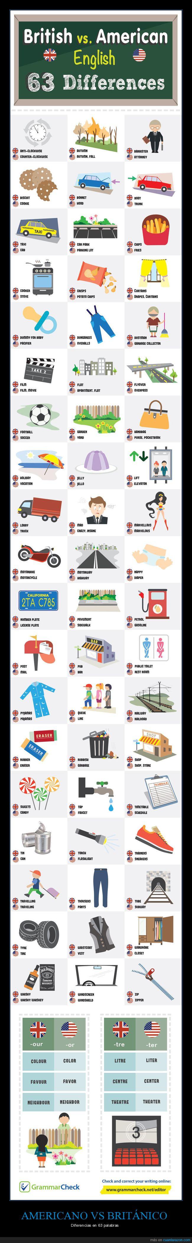 americano,britanico,idioma,inglés,palabras