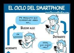 Enlace a El absurdo ciclo del smartphone