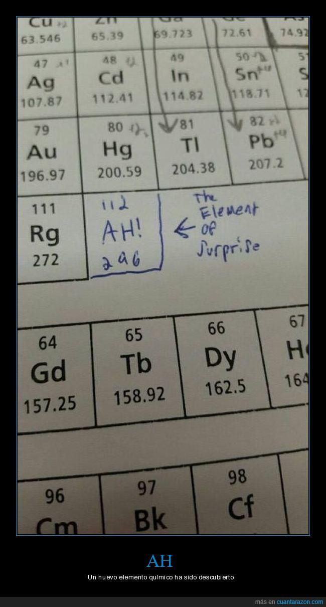 ah,elementos,sorpresa,tabla periódica