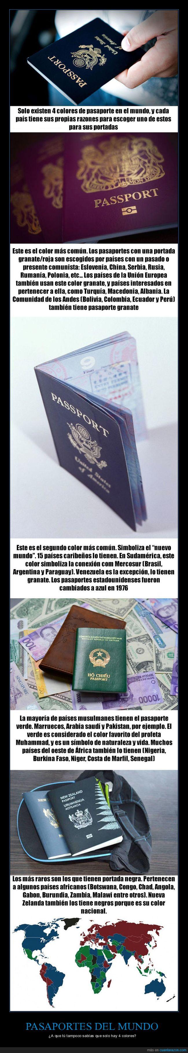 colores,países,pasaportes