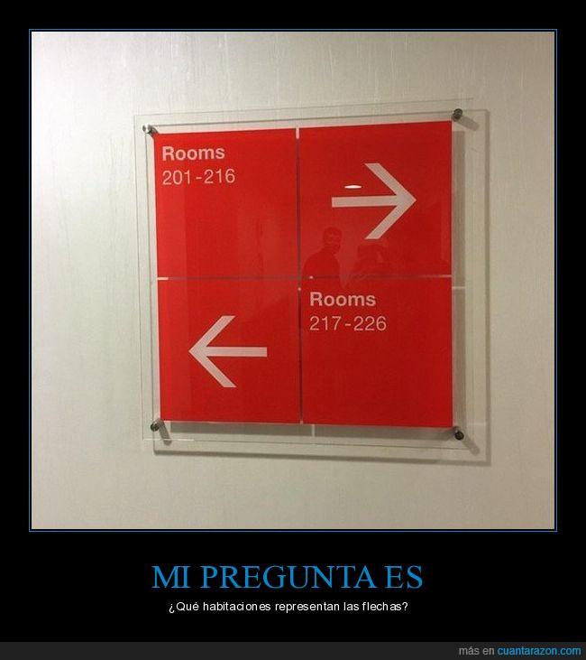 cartel,flechas,habitaciones,pregunta,representar,rojo,señal