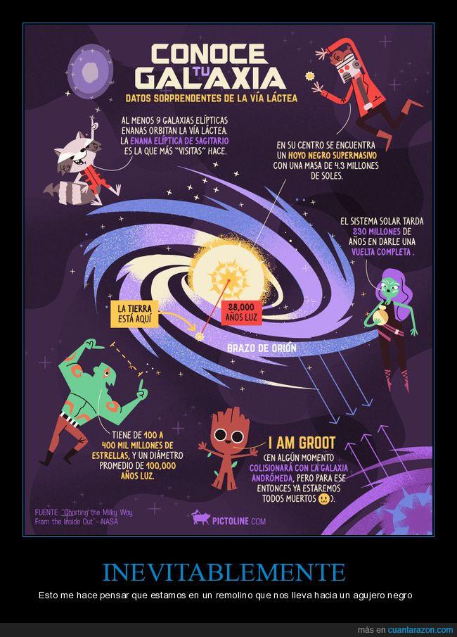 agujero negro,galaxia,planeta