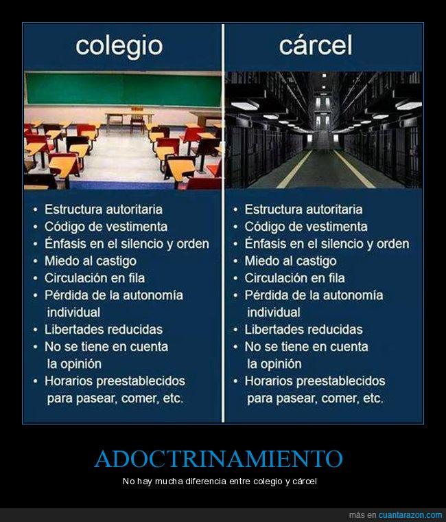 adoctrinamiento,carcel,colegio,educación