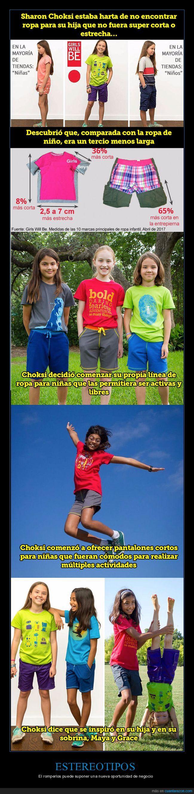 estereotipos,niñas,niños,ropa
