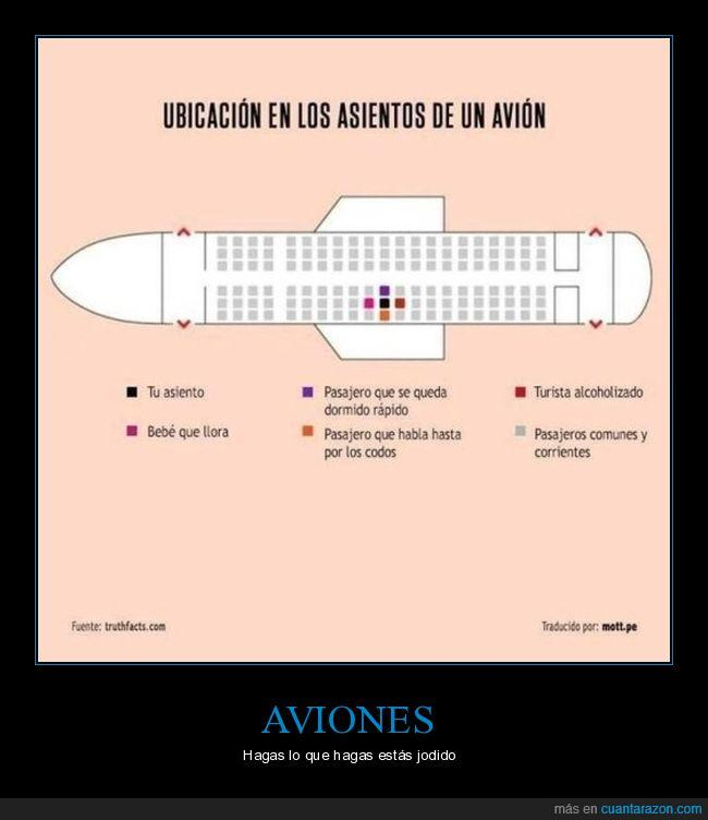 avion,descracia,sentar