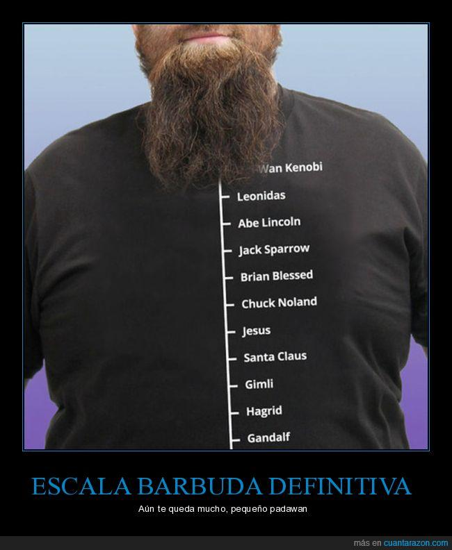 barba,escala,gradación,nombres famosos,regla