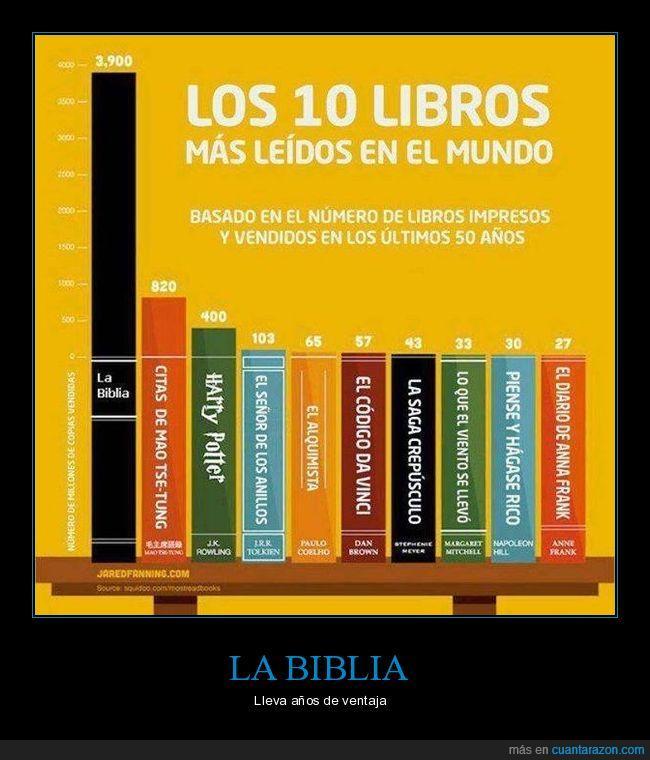 Cuánta Razón La Biblia El Libro Más Leído