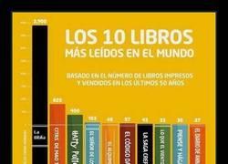 Enlace a La Biblia, el libro más leído
